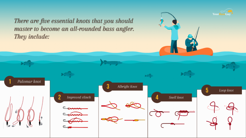 Bass fishing knots