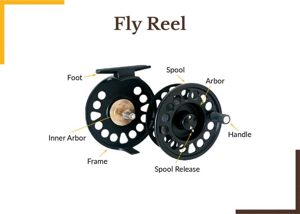 Fly Fishing Reels parts