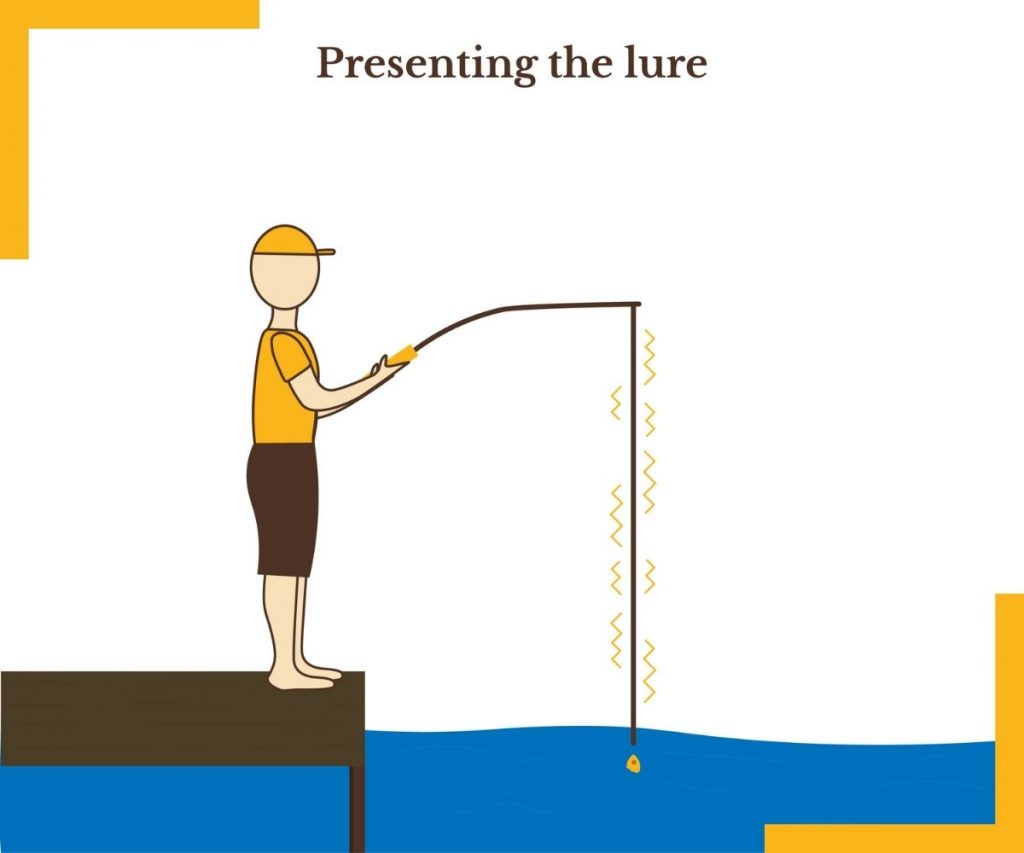 Presenting the Lure