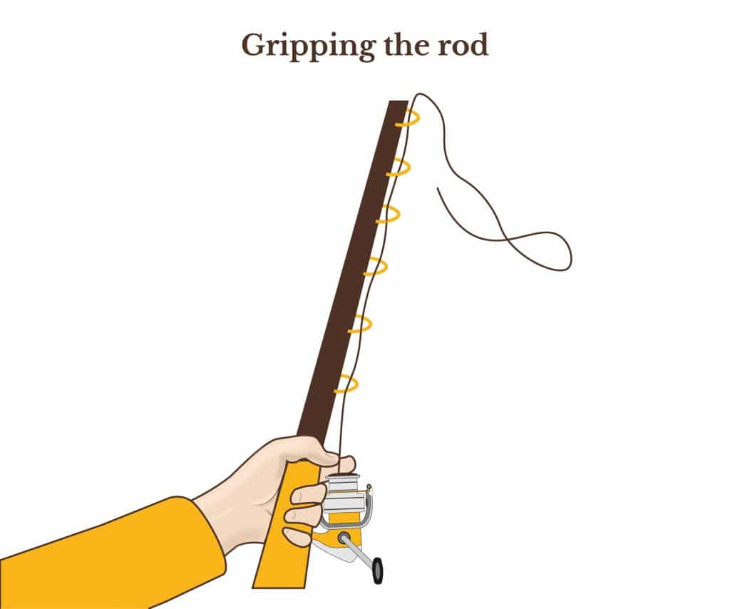 Gripping the Rod