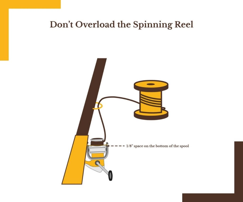 DON'T OVERLOAD THE SPINNING REEL