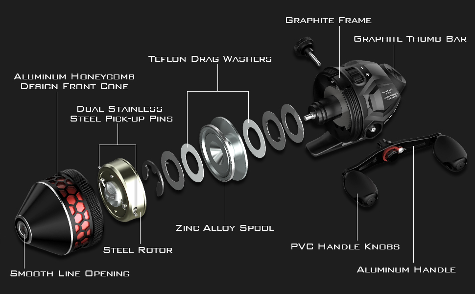 parts of the best spincast reels